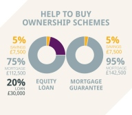 scheme_help_to_buy_equity_mortgage